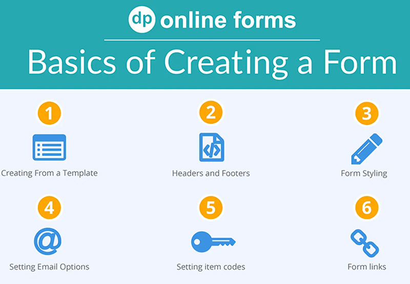 The Basics of Creating a Form