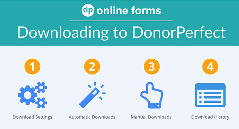 Downloading to DonorPerfect