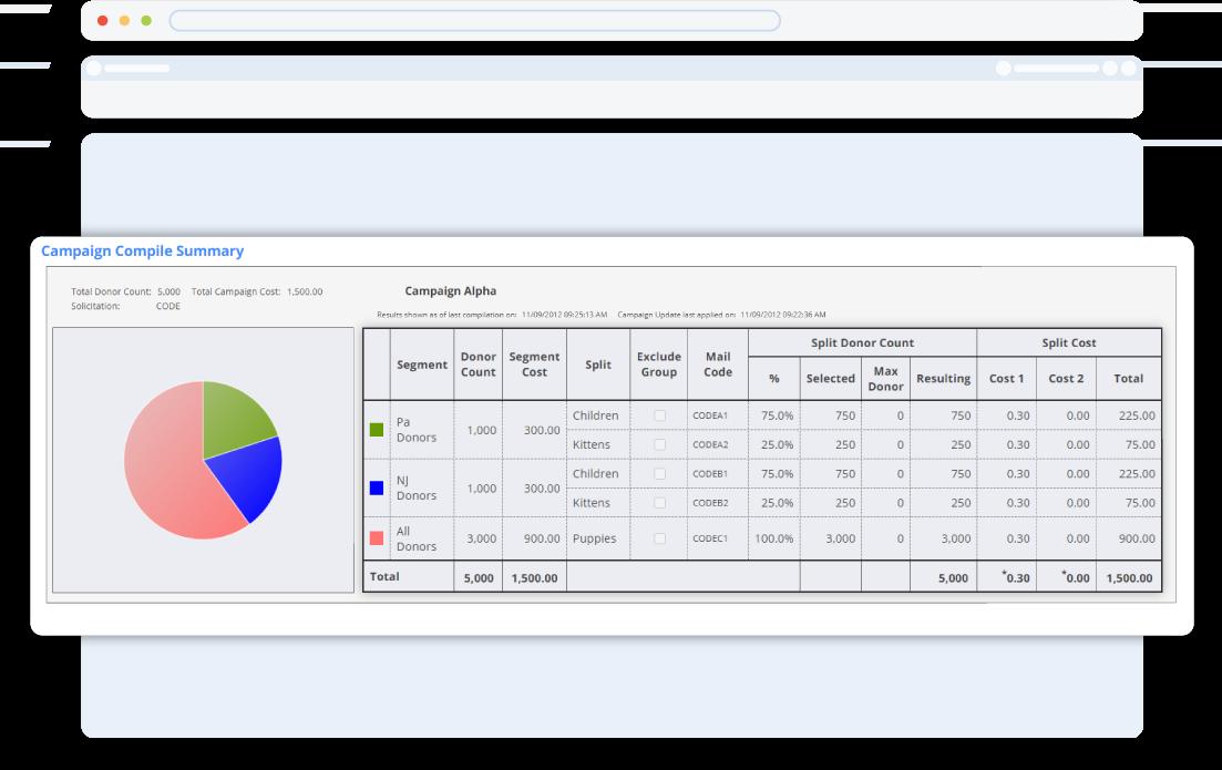DonorPerfect Data Analysis