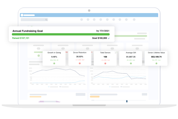 DonorPerfect Dashboard with Fundraising Meter