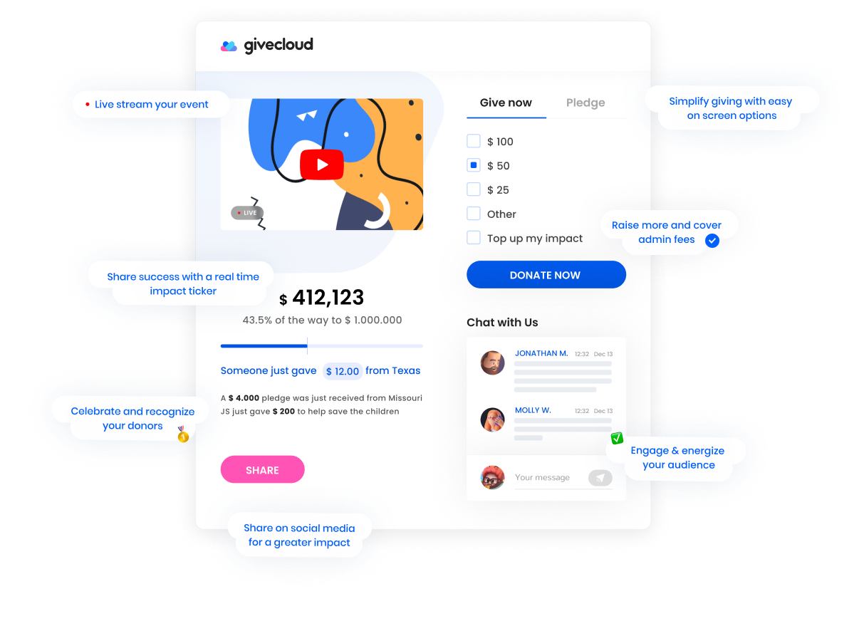 Infographic breaking down GiveCloud fundraising page functions and features