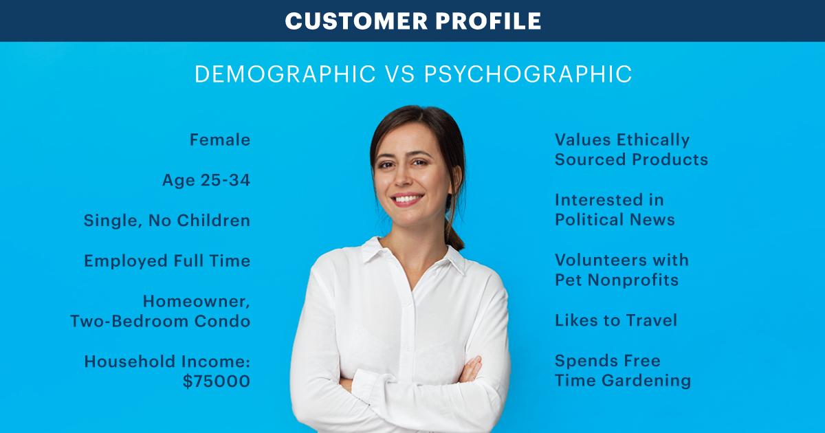 customer profile - demographic vs psychographic