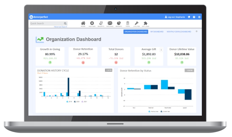 DonorPerfect's Fundraising Metrics Dashboard