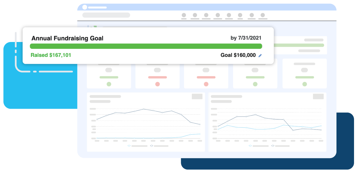 Fundraising Goal Thermometer Example