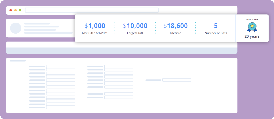 Screenshot: Major Donor CRM Profile page with visual badge cues in DonorPerfect